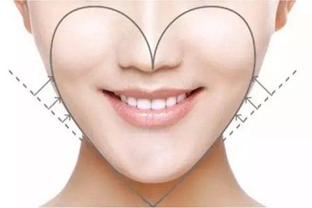 北京做隆鼻修复费用是多少
