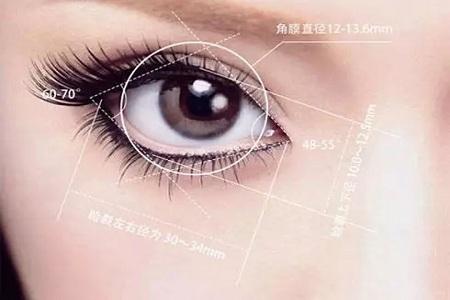 哪些癥狀需要做眼部失敗修復